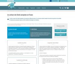 Aperçu de la page de présentation des acteurs des fonds européens en France