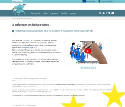 Aperçu de la page sur la performance des fonds européens